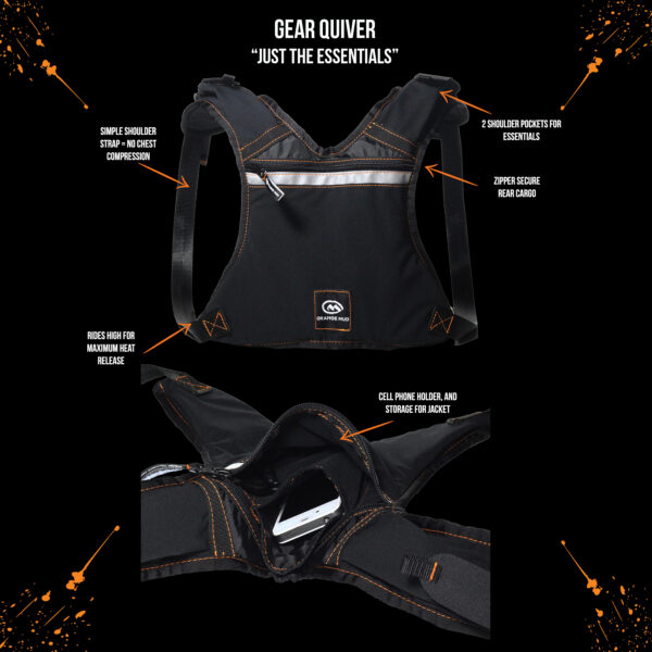 Gear Quiver Group